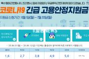 광주광역시 광주개인택시종사자 고용안전지원금 미지급대상 약 40% 구제대책 발표